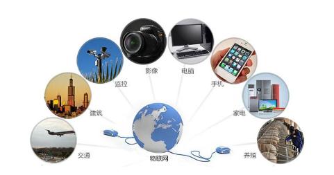 物联网应用技术属什么专业类别