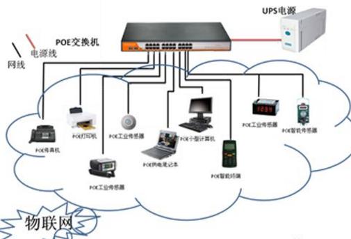 物联网设备的规则采集引擎
