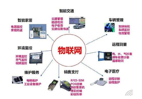工业互联网设备端